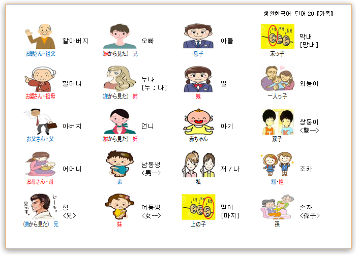 韓国語で家族&親戚の呼び方ぜーんぶまとめてみました! | ちびかにの韓ブロ