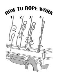 トラックの荷台で大活躍! ロープ結び